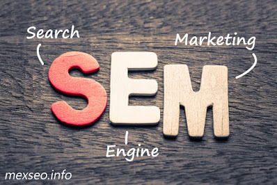What Is Search Engine Marketing? How To Rank Your Blog Post?