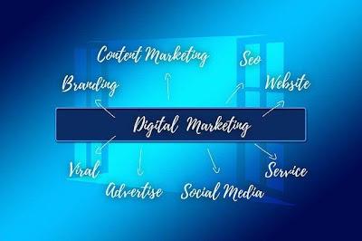 Work opportunities in Digital Marketing